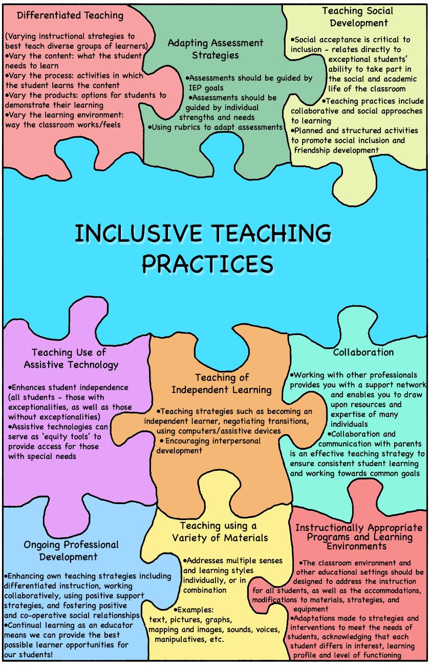 Inclusion (education)