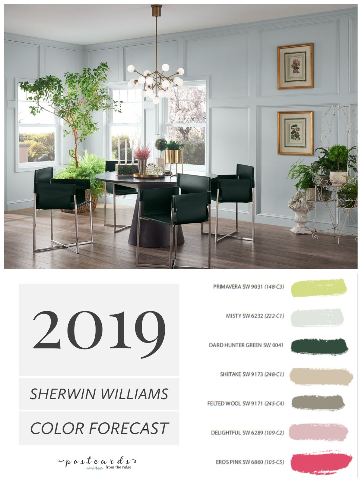 2019 Paint Color Forecast From Sherwin Williams Postcards From The
