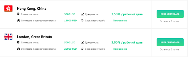 financepark.biz ммгп