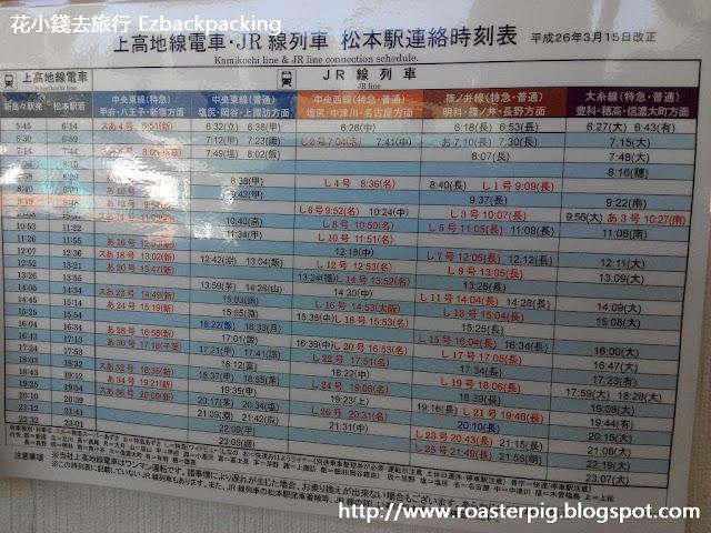 松本電鐵上高地線、JR線列車 在松本站的發車時間表