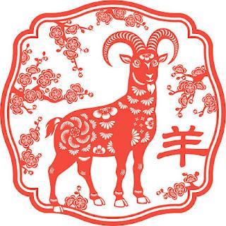 karakter shio kambing