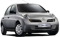 Best Nepal Car rental