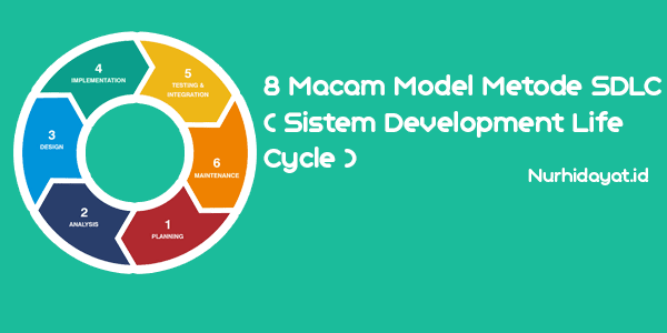 Macam Model Metode SDLC (Sistem Development Life Cycle)