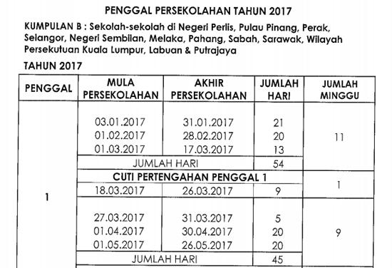 Jadual Penggal Persekolahan 2017