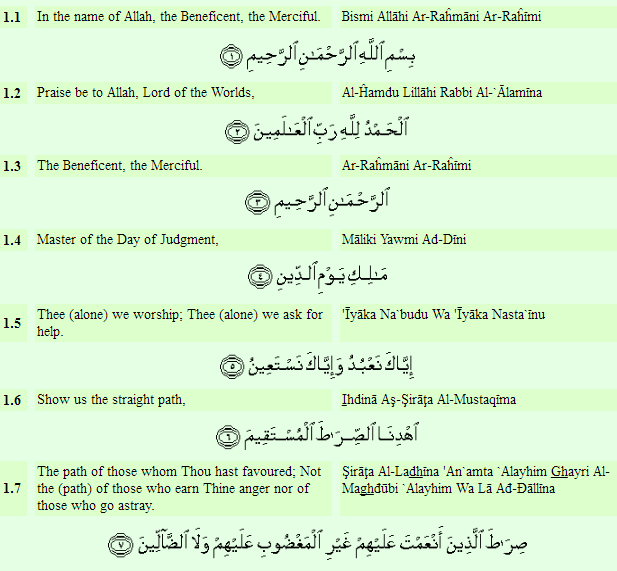 Surah Al Fatihah in English With Transliteration And Arabic