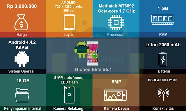 harga dan spesifikasi lengkap smartphone Gionee Elife S5.1