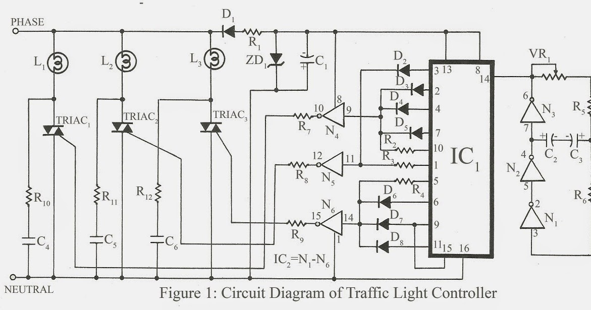 Electronics and Technology: Traffic Light Controller