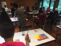 Mengenal Seni Dan Inspirasi Pendidikan Waldorf