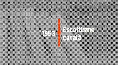 https://lluitescompartides.cat/lluites/lluites-1950-1969/escoltisme-catala/