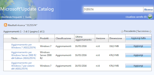 Microsoft Update Catalog aggiungere aggiornamento cumulativo Windows 7