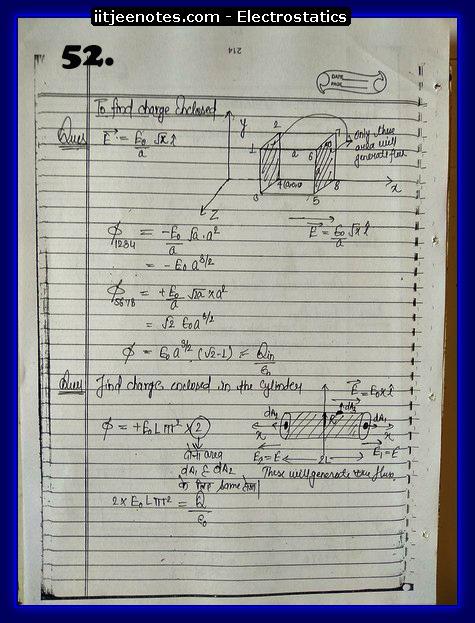 electrostatics iitjee question7
