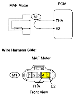 IAT Sensor Performance Chip Installation Procedure: 1990