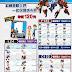 20161008-2016年新品-彩色授權姓名貼-線上dm