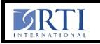 RTI International Fresh Job Vacancies  - Nationwide