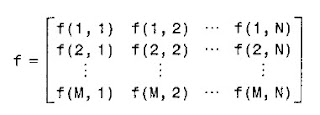 images represented as Matrix in matlab