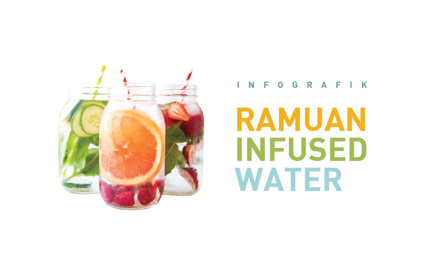 Inilah 3 Manfaat Infused Water Bagi Kesehatan dan Kecantikan