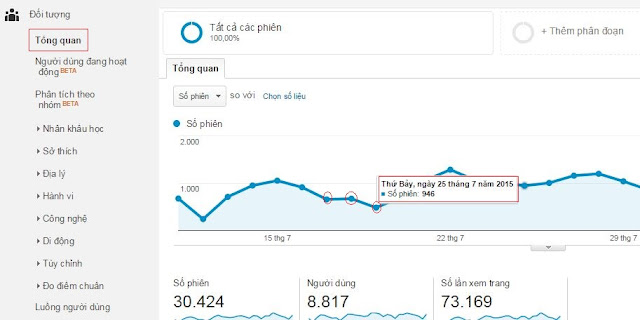 quan-tri-google-analytics