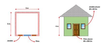 menghitung volume pekerjaan dinding sederhana
