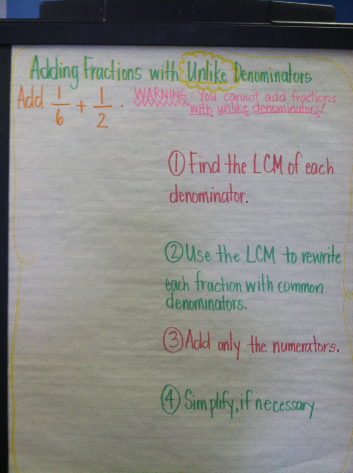 Misskinbk A Fifth Grade Blog Fraction Madness And