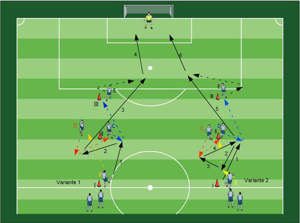 paszolja a labdát a D-játékosnak. majd óda áll a 2 bolyához. Játékos D  egyből elpaszolja a labdát a E-játékosnak 47c5da8a0e