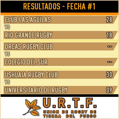 [URTF] Resultados Fecha #1 - Torneo Inicial 2016