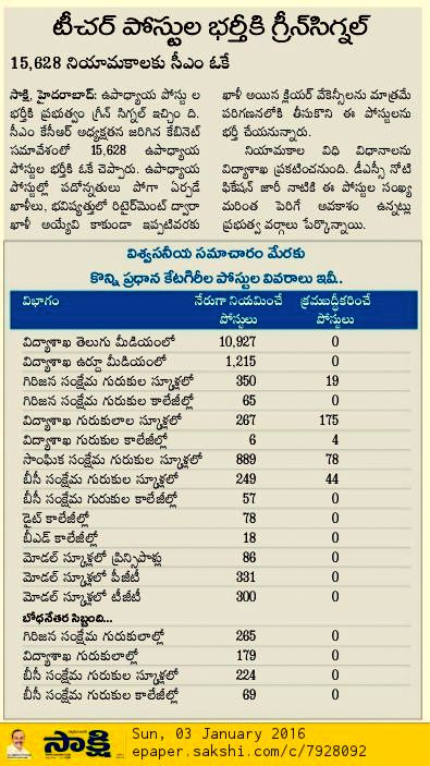 Telangana DSC Notification 2017 Vacancy List