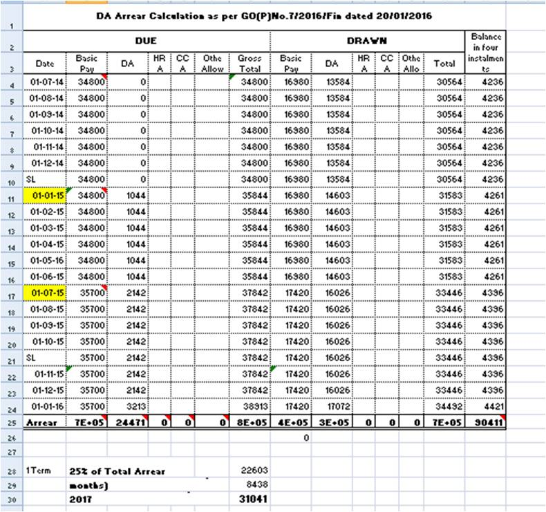 KERALA GOVERNMENT ORDERS: PAY REVISION Arrear Calculation - 2017
