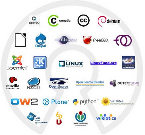 Perkembangan Sistem Operasi Open Source