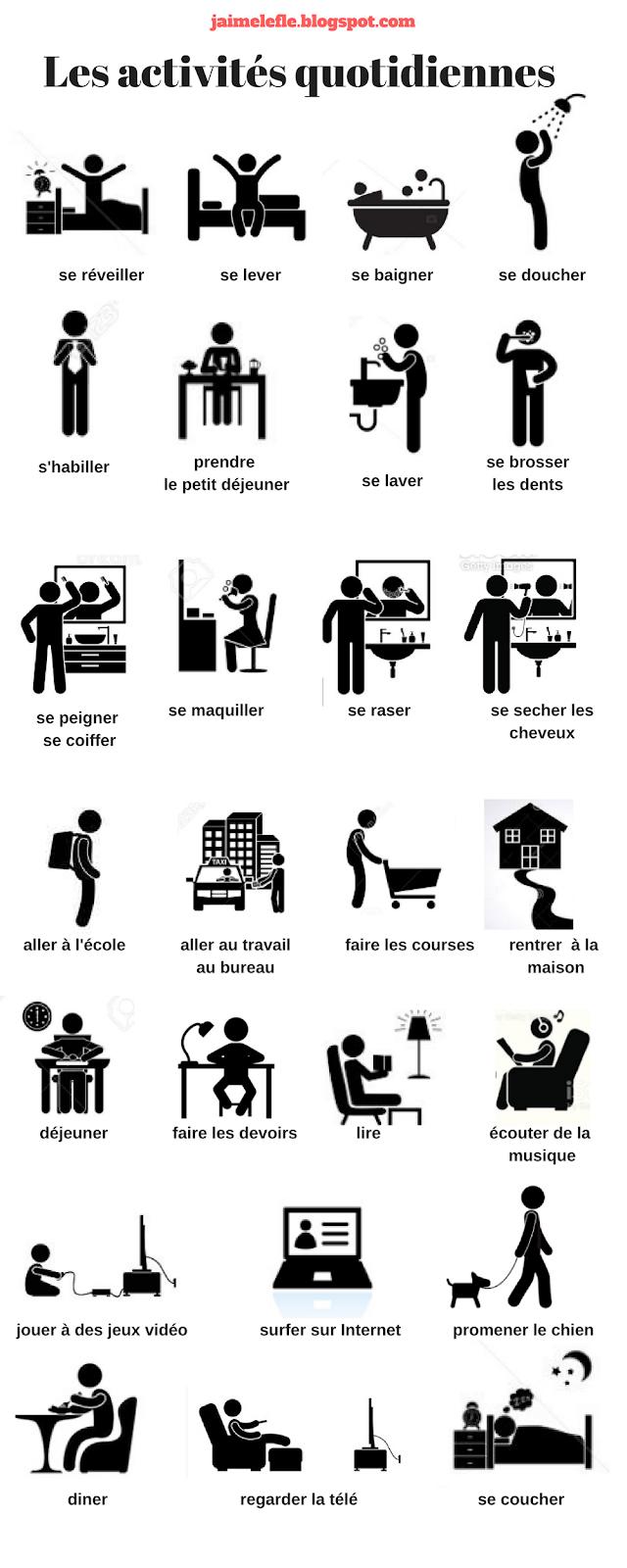 Codzienne czynności - słownictwo 10 - Francuski przy kawie