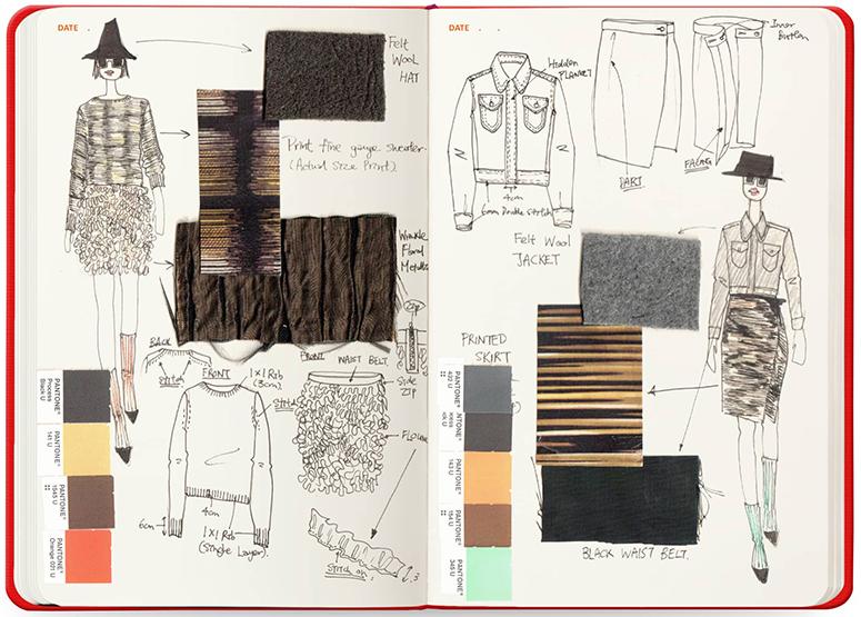 devenir styliste le moodboard. Black Bedroom Furniture Sets. Home Design Ideas