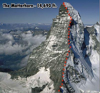 Matterhorn Challenge 2013 For The Haven The Hornli Ridge