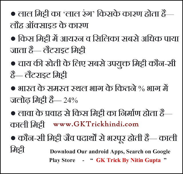 Nitin Gupta GK in Hindi