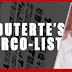 Pres. Duterte, isinasapubliko ang 46 na Local Official na nasa narco/list