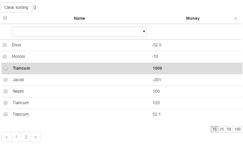 5 Best Angularjs Grid & Table Plugin Examples with Demos