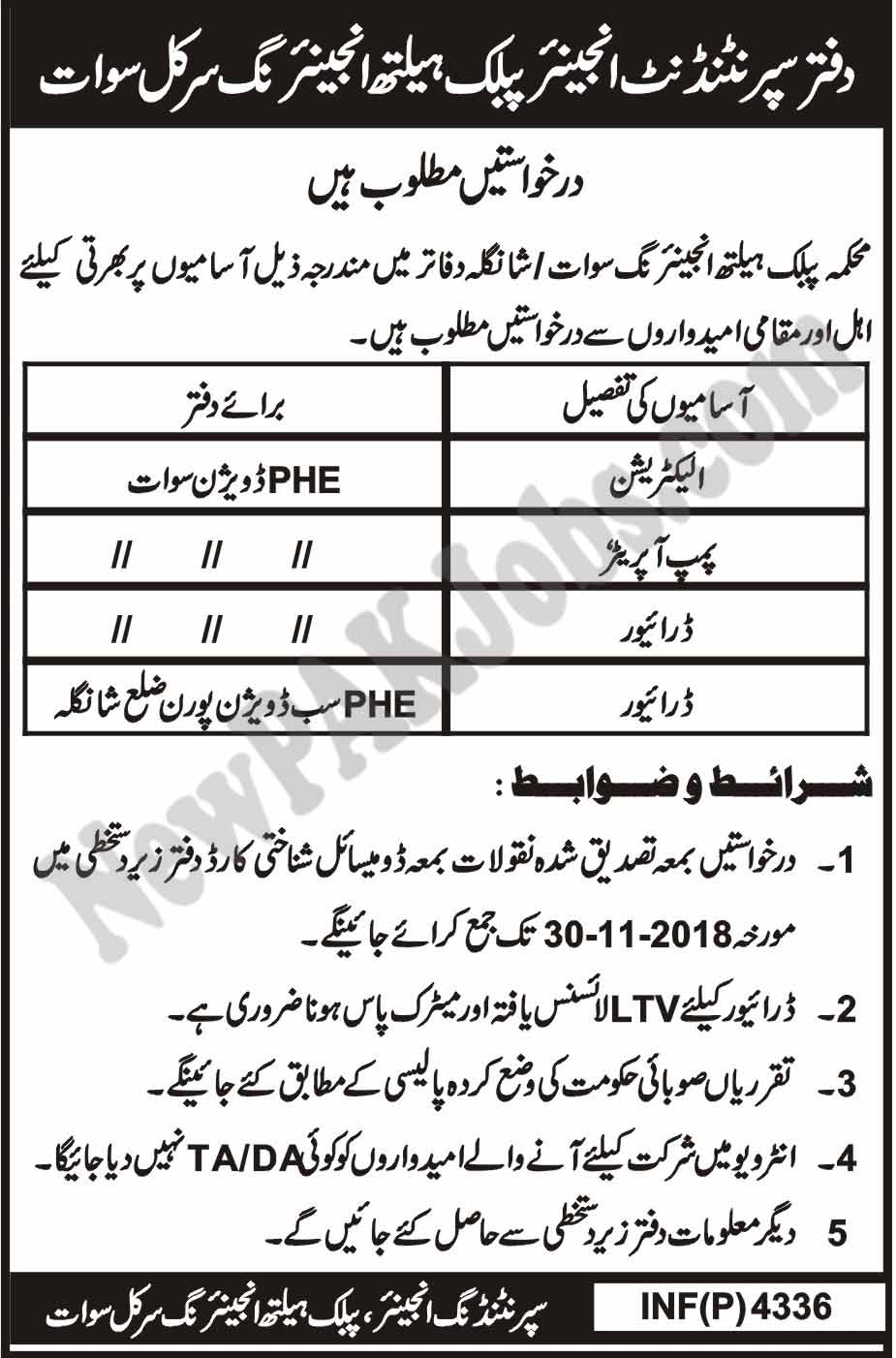 Jobs-in-Public-Health-Engineering-Department