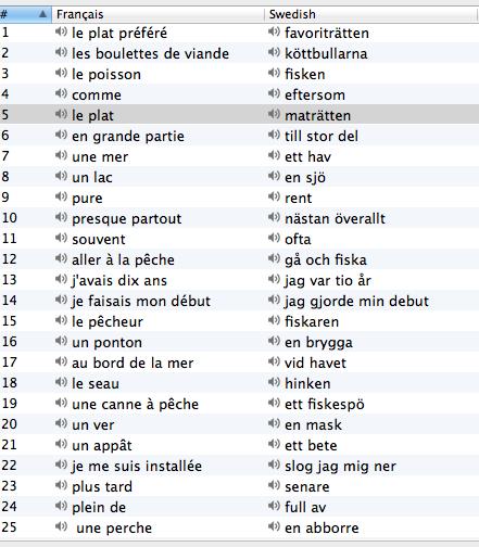 google översätt franska