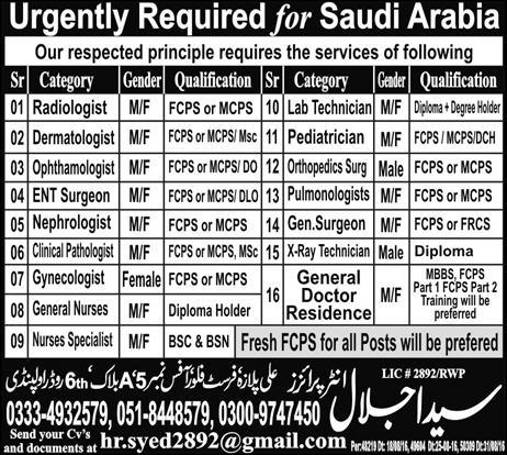 FCPS Doctors Jobs in Saudi Arabia Jobs