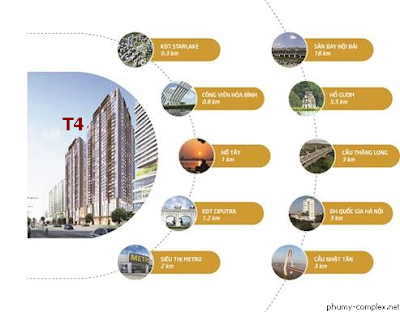 Liên kết khu vực dự án Phú Mỹ Complex