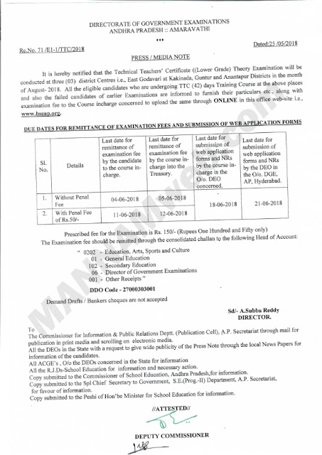 TTC-Technical Teachers Certificate Theory Examination Fee details Rc.71,Dt.25/5/2018