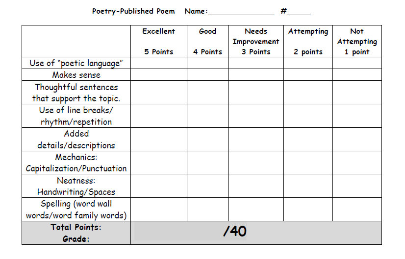 editing essay checklist grammar girl s editing checklist quick  editing essay checklist