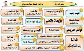 ملخص دروس التربية الاسلامية الأولى بكالوريا وفق المقرر الجديد ,استعد للجهوي 2018-2017