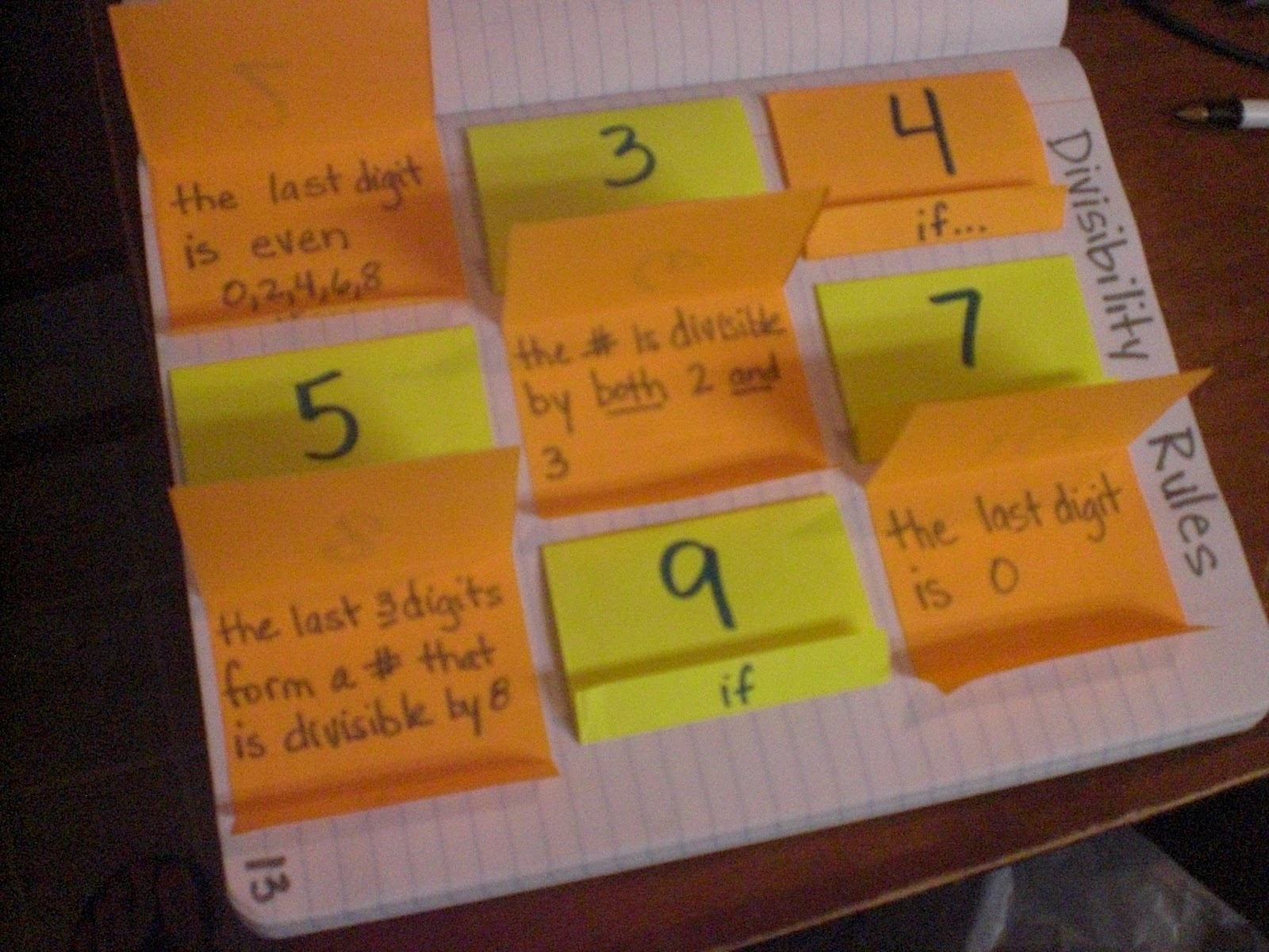 Hodges Herald Divisibilty Lessons Math Notebook And Centers