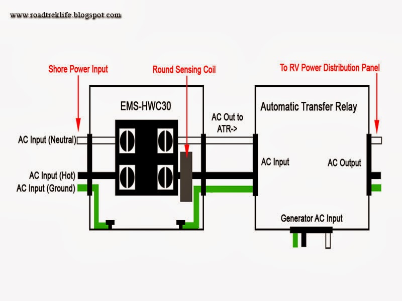 ranger boat switch wiring diagram ranger rt roadtrek wiring diagram roadtrek modifications/ mods, upgrades, and gadgets.: diy ...