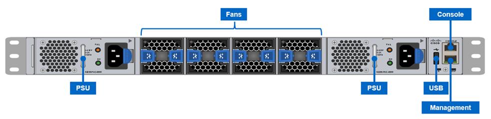 Cosonok's IT Blog: Setting up Cisco Nexus 3132Q-V Switches