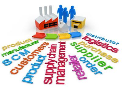 Fungsi Saluran Distribusi Dalam Pemasaran