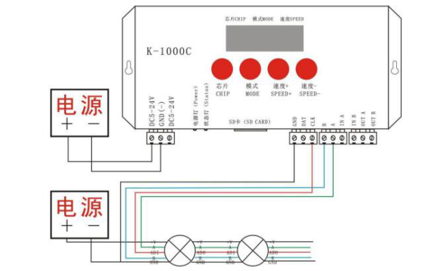 Rgb Glass Touch Led Controller Wiring Diagram further Dmx Ch Lv Cd moreover How To Install Rgb Led Stirp Light To Rgb Controller furthermore Rgb Dmx A Wiring besides Wireless Led Controller Connection. on dmx led strip rgb controller wiring diagram