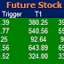 Most active future and option calls ( Pre Market Tips ) for 11 MAY 2017