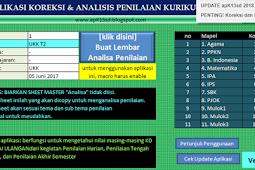 APLIKASI RAPORT K-13 SD KELAS 1 ,2 ,4 ,5