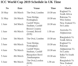 ICC World Cup 2019 Schedule in UK Time, Download PDF