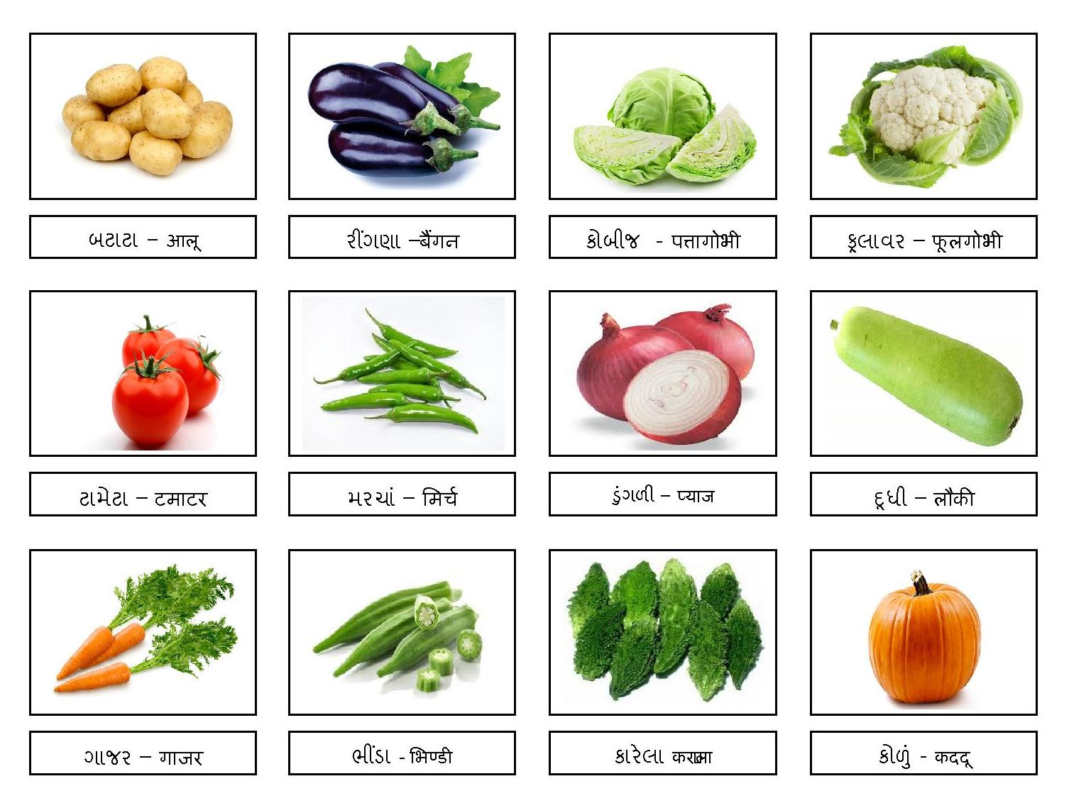 Vegetables Name In English And Hindi Both